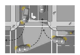Imagen Bici y circulación giros